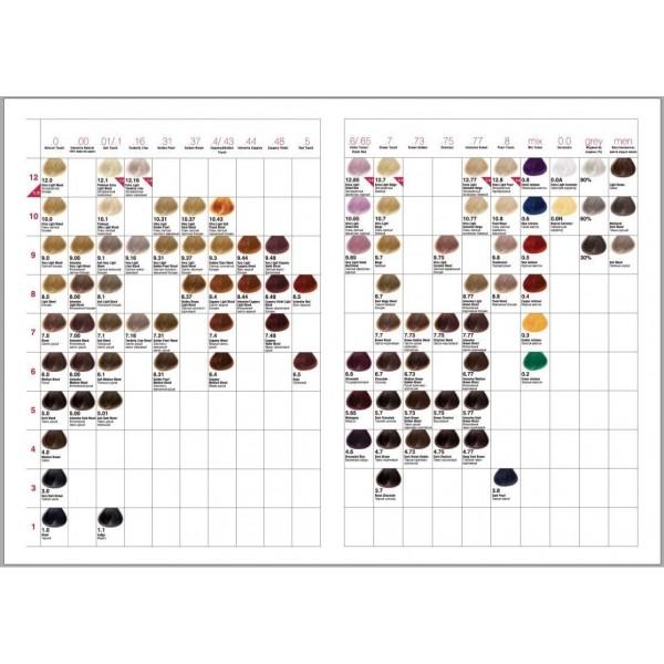 Kapous Professional Обесцвечивающий порошок для волос Bleaching Powder Menthol, 500 г